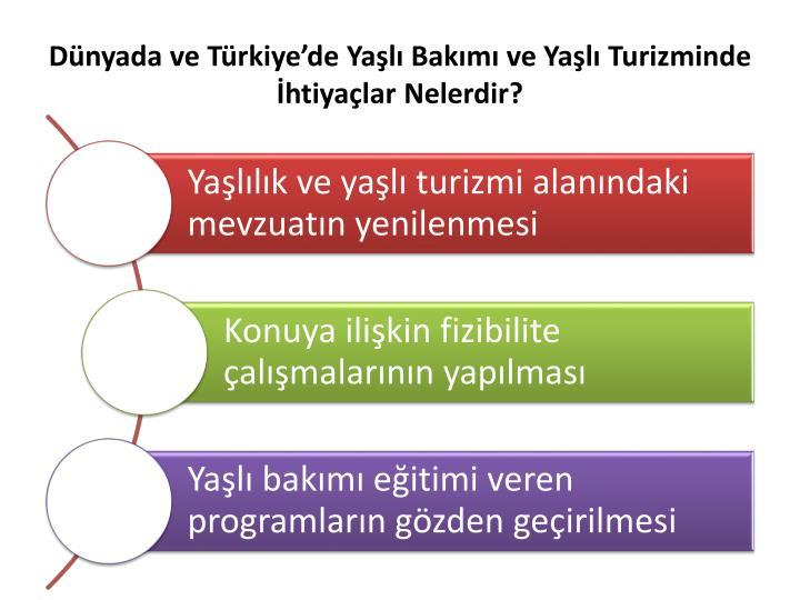 Dünyada ve Türkiye'de Yaşlı Bakımı ve Yaşlı