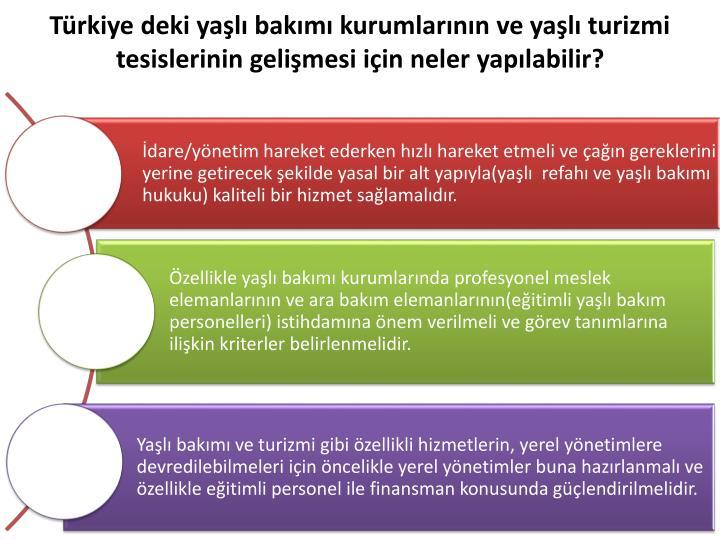 Türkiye deki yaşlı bakımı kurumlarının ve yaşlı turizmi tesislerinin gelişmesi