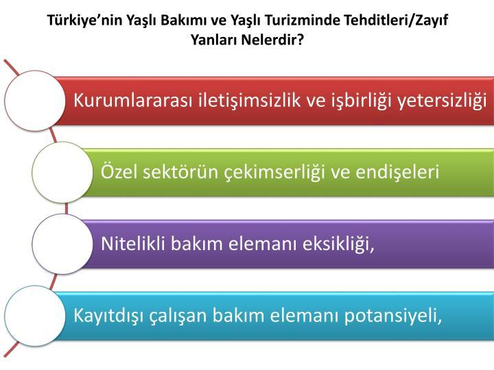 Türkiye'nin Yaşlı Bakımı ve Yaşlı Turizminde