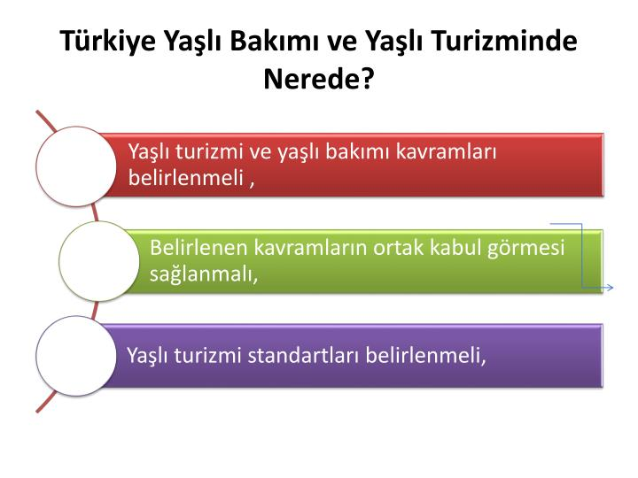 Türkiye Yaşlı Bakımı ve Yaşlı Turizminde Nerede?