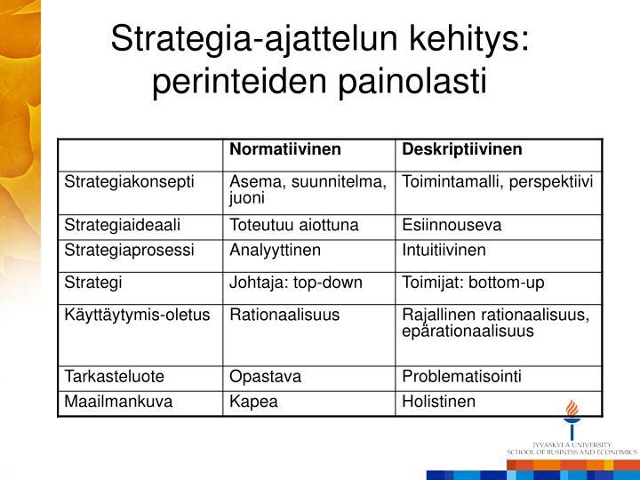 Strategia-ajattelun kehitys: perinteiden painolasti