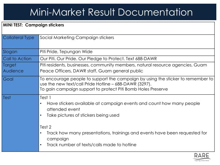 Mini market result documentation