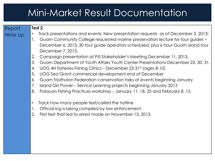 Mini-Market Result Documentation