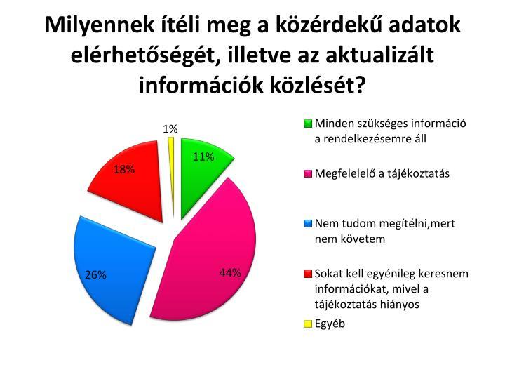 Milyennek ítéli meg a közérdekű adatok elérhetőségét, illetve az aktualizált információk közlését?