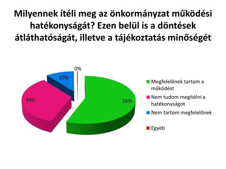 Milyennek ítéli meg az önkormányzat működési hatékonyságát? Ezen belül is a döntések átláthatóságát, illetve a tájékoztatás minőségét