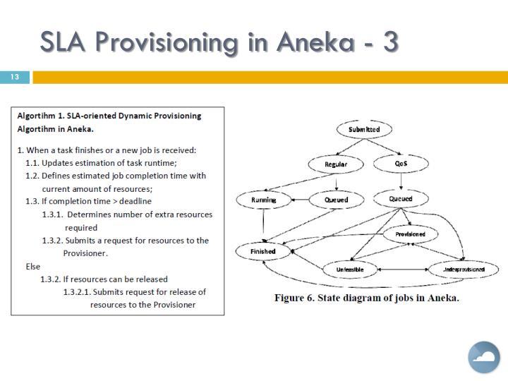 SLA Provisioning in Aneka - 3