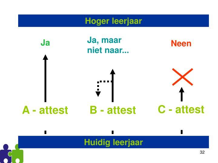 Hoger