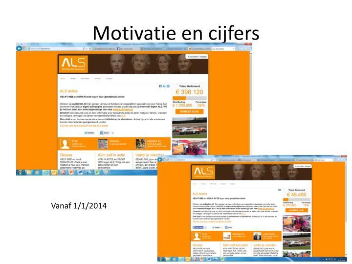 Motivatie en cijfers