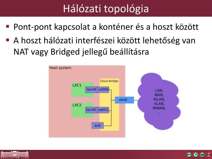 Hálózati topológia