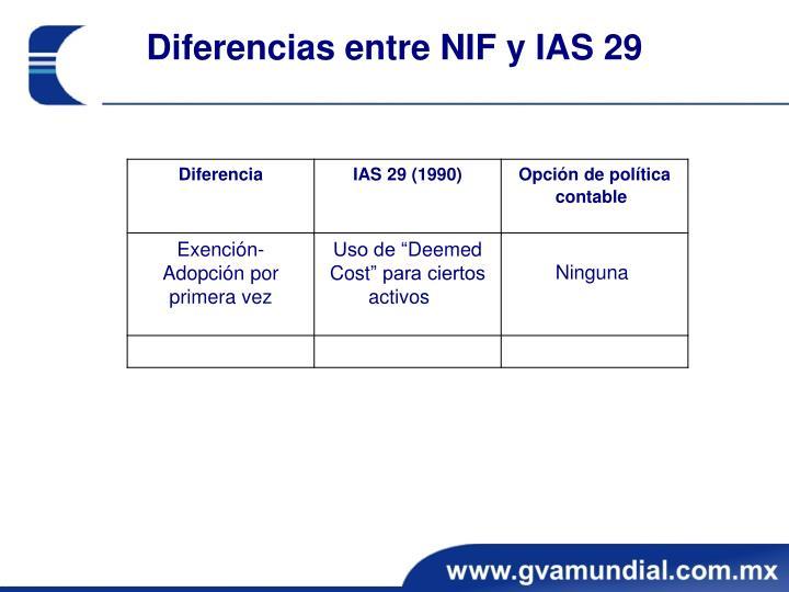 Diferencias entre NIF y IAS