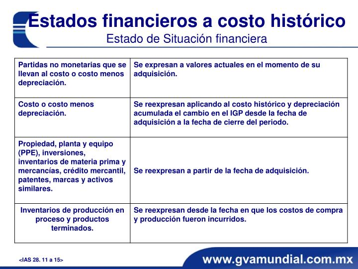 Estados financieros a costo