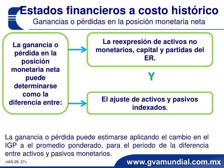 Estados financieros a costo histórico