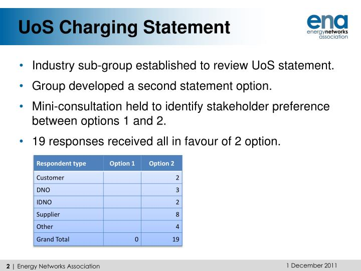 Uos charging statement