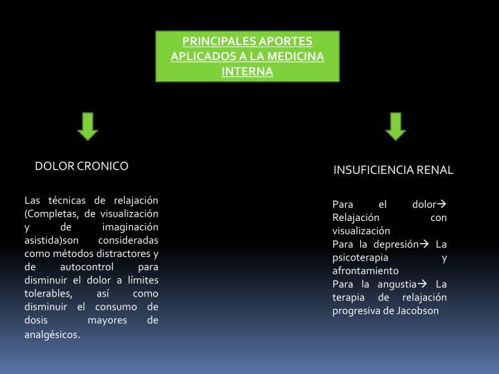 PRINCIPALES APORTES APLICADOS A LA MEDICINA INTERNA