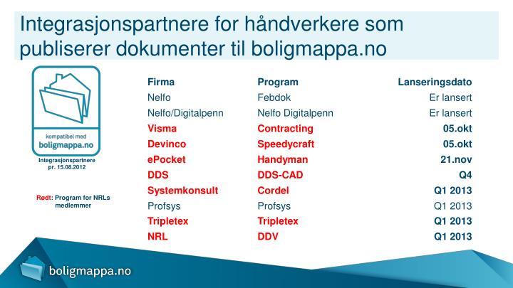 Integrasjonspartnere for håndverkere som publiserer dokumenter til boligmappa.no