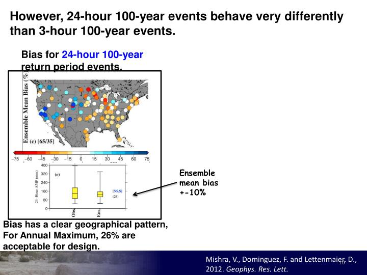 However, 24-hour 100-year events behave very differently than 3-hour 100-year events.