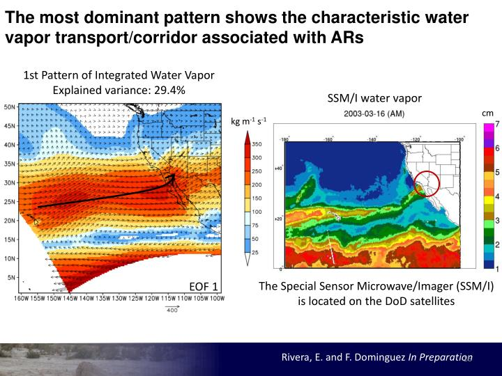 The most dominant pattern shows the characteristic water vapor transport/corridor associated with ARs
