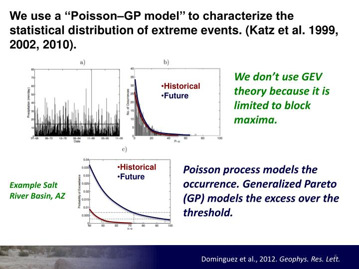 We use a ''Poisson–GP model'' to characterize the statistical distribution of extreme events. (Katz et al. 1999, 2002, 2010).