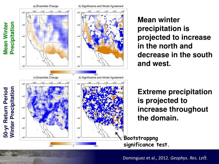 Mean winter precipitation is projected to increase in the north and decrease in the south and west.