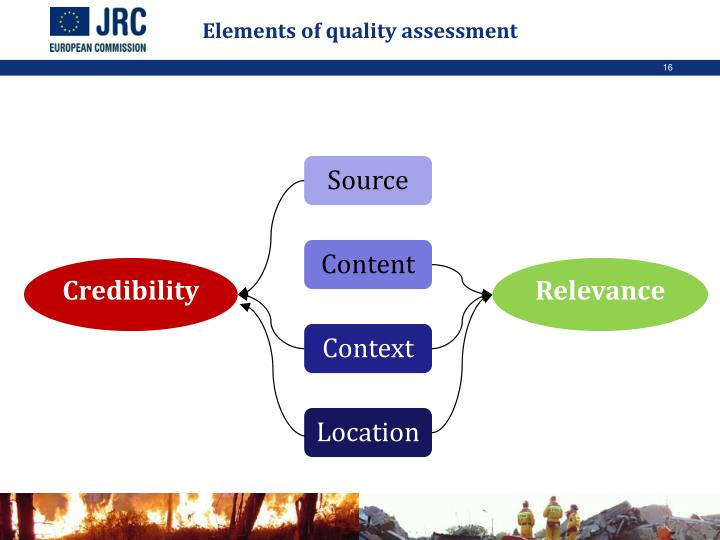 Elements of quality assessment