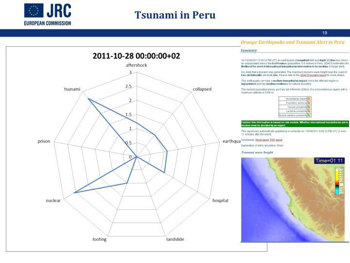 Tsunami in Peru