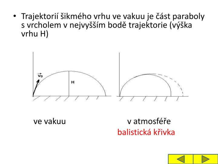 Trajektorií šikmého vrhu ve vakuu je část paraboly s vrcholem v nejvyšším bodě trajektorie (výška vrhu H)