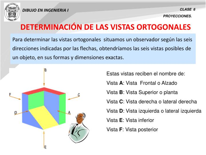 DETERMINACIÓN DE LAS VISTAS ORTOGONALES