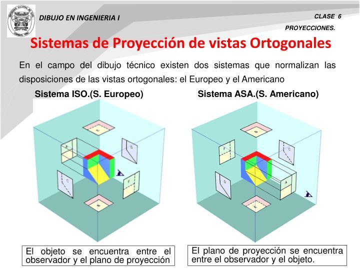 Sistemas de Proyección de vistas Ortogonales