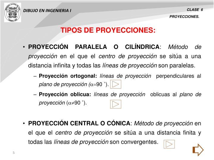 TIPOS DE PROYECCIONES: