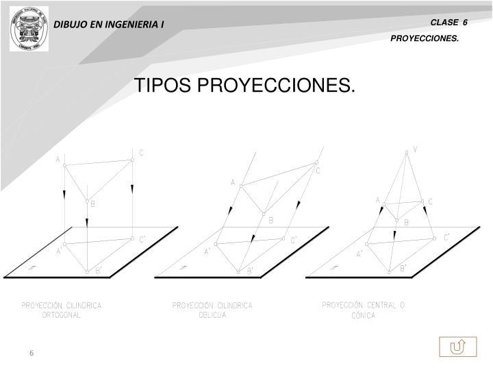 TIPOS PROYECCIONES