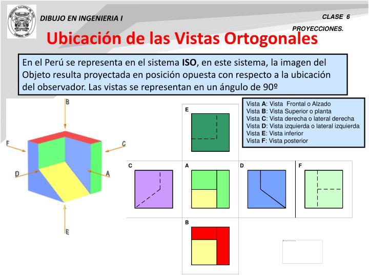 Ubicación de las Vistas Ortogonales