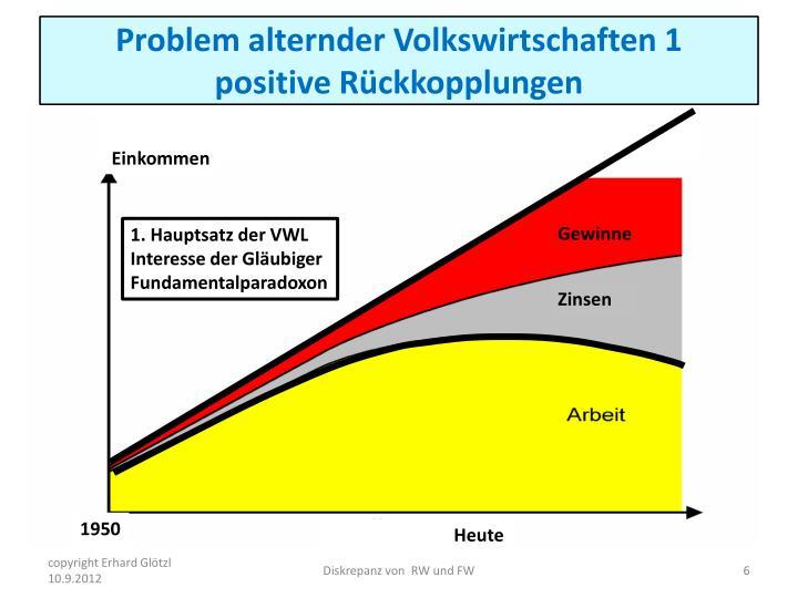 Problem alternder Volkswirtschaften 1