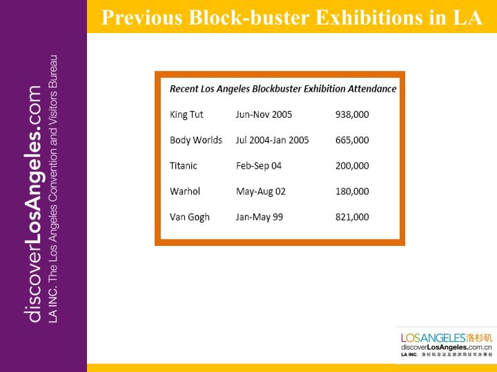 Previous Block-buster Exhibitions in LA