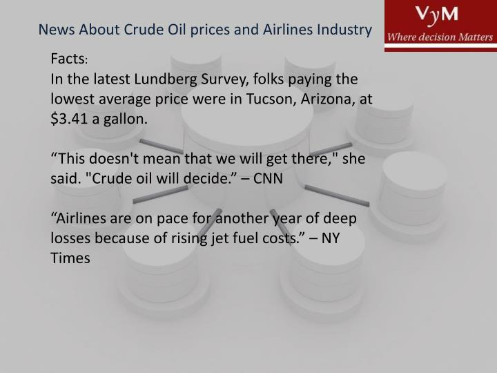 News About Crude Oil prices and Airlines Industry