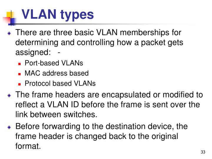 VLAN types