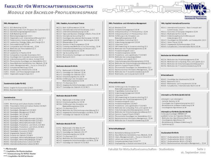 Module der Bachelor-Profilierungsphase