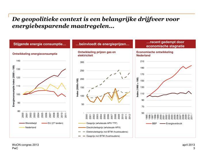 De geopolitieke context is een belangrijke drijfveer voor energiebesparende maatregelen…