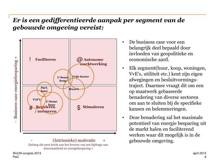 Er is een gedifferentieerde aanpak per segment van de gebouwde omgeving vereist: