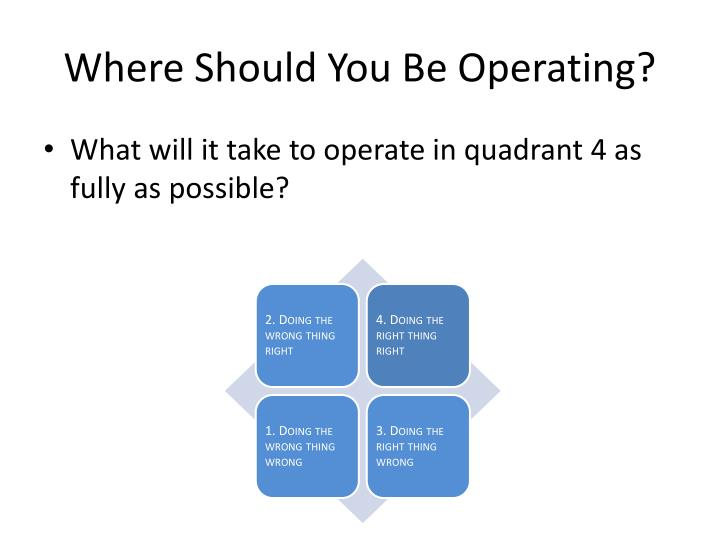 Where Should You Be Operating?