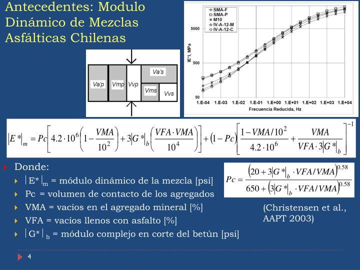Antecedentes: Modulo Dinámico de Mezclas Asfálticas Chilenas