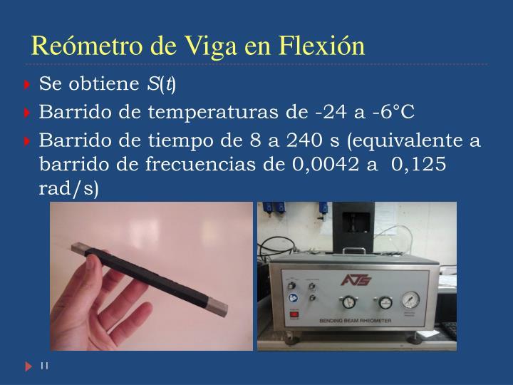 Reómetro de Viga en Flexión