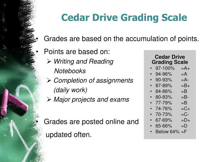 Cedar Drive Grading Scale