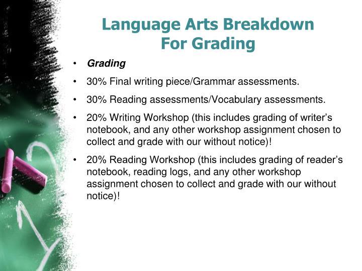 Language Arts Breakdown