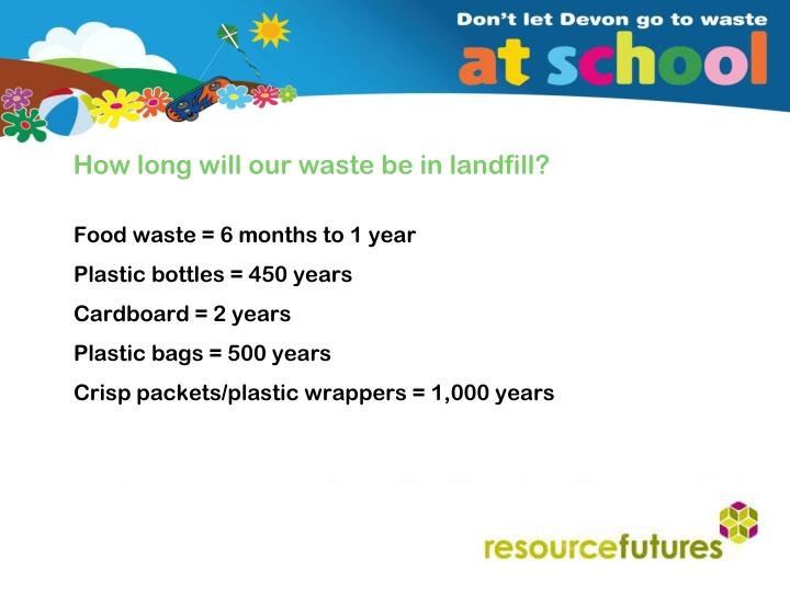 How long will our waste be in landfill?