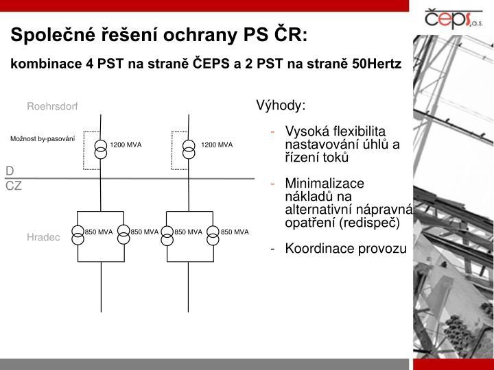 Společné řešení ochrany PS ČR: