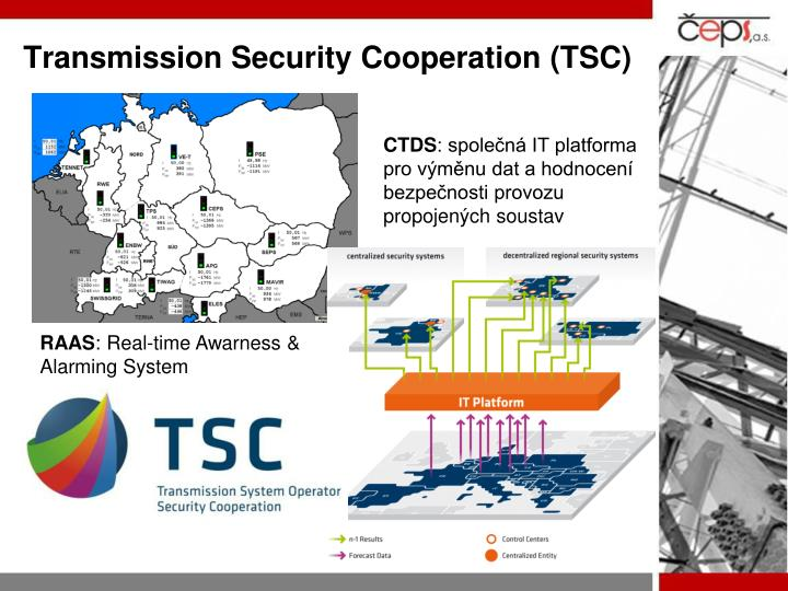 Transmission security cooperation tsc