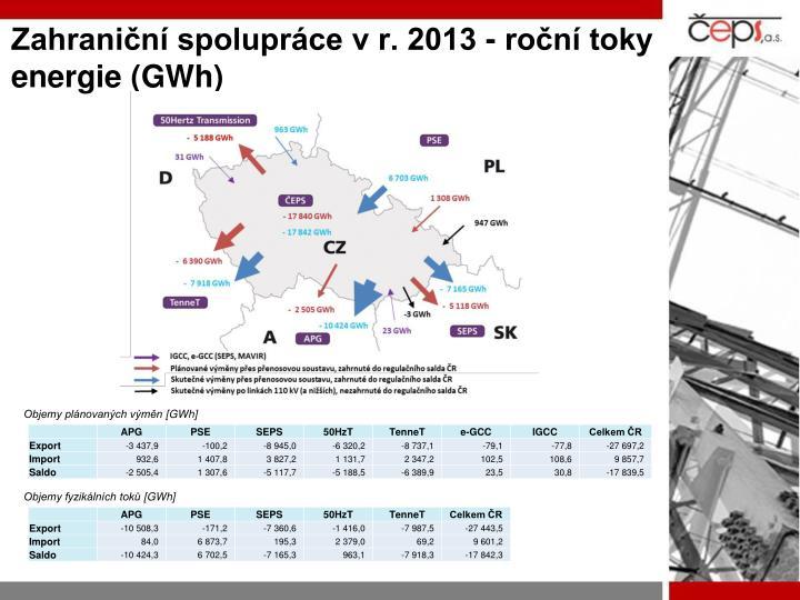 Zahraniční spolupráce v r. 2013 - roční toky energie (