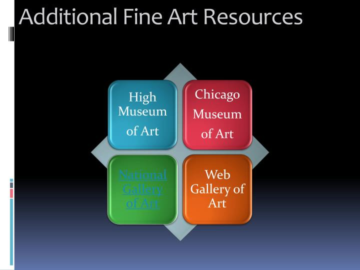 Additional Fine Art Resources