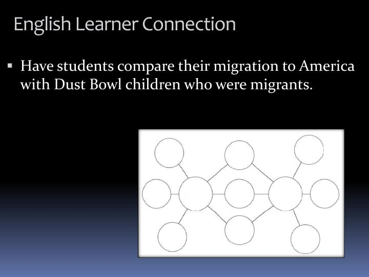 Have students compare their migration to America with Dust Bowl children who were migrants.