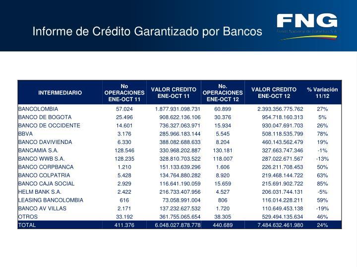 Informe de Crédito Garantizado por Bancos